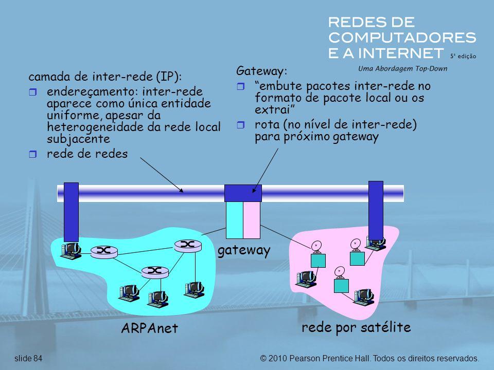 gateway ARPAnet rede por satélite Gateway: