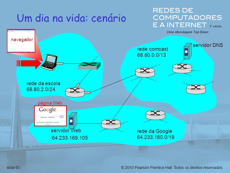Um dia na vida: cenário servidor DNS rede comcast 68.80.0.0/13