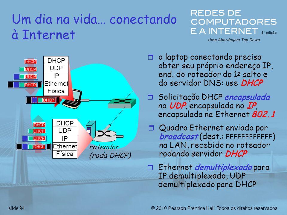 Um dia na vida… conectando à Internet