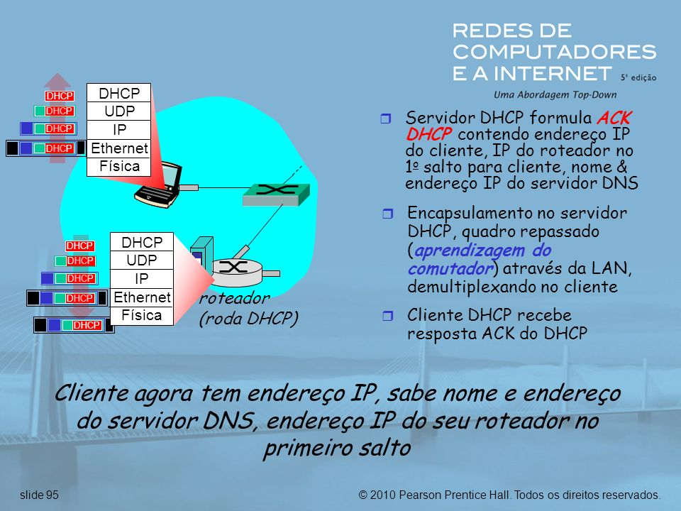 DHCP DHCP. UDP. IP. Ethernet. Física.