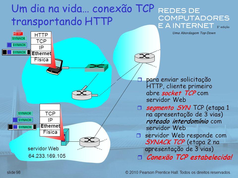Um dia na vida… conexão TCP transportando HTTP