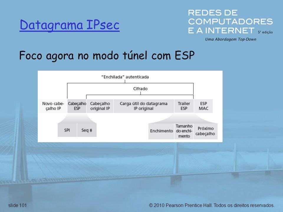 Datagrama IPsec Foco agora no modo túnel com ESP