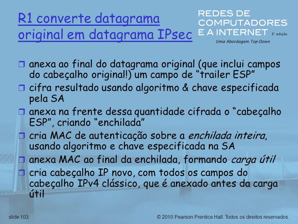 R1 converte datagrama original em datagrama IPsec