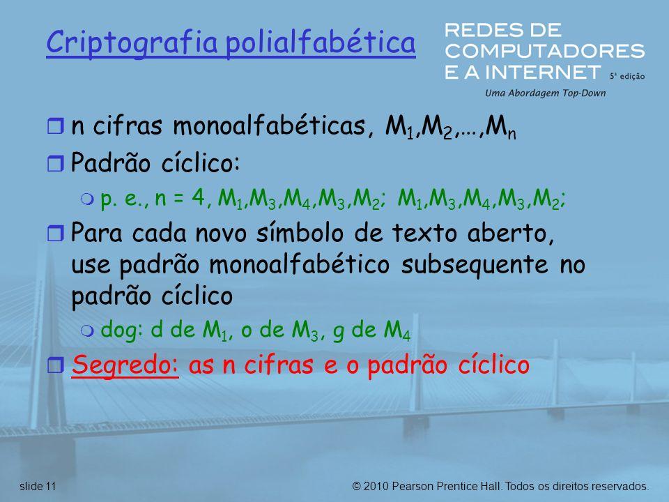 Criptografia polialfabética