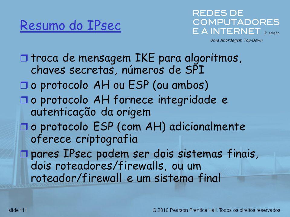 Resumo do IPsec troca de mensagem IKE para algoritmos, chaves secretas, números de SPI. o protocolo AH ou ESP (ou ambos)