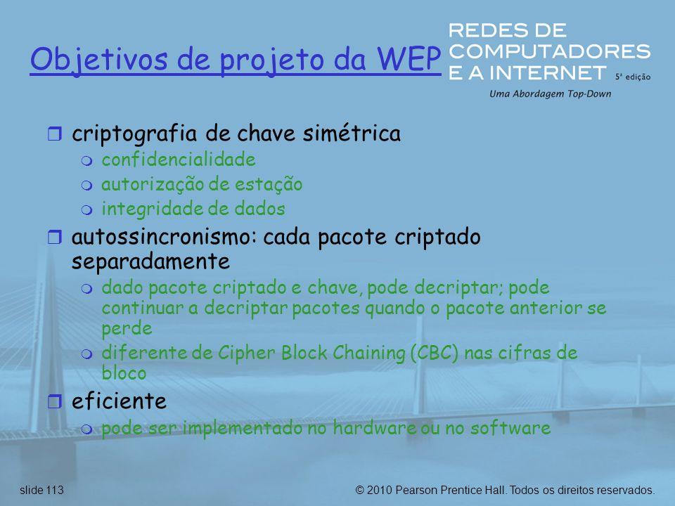 Objetivos de projeto da WEP