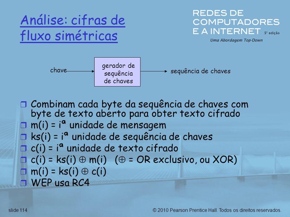 Análise: cifras de fluxo simétricas