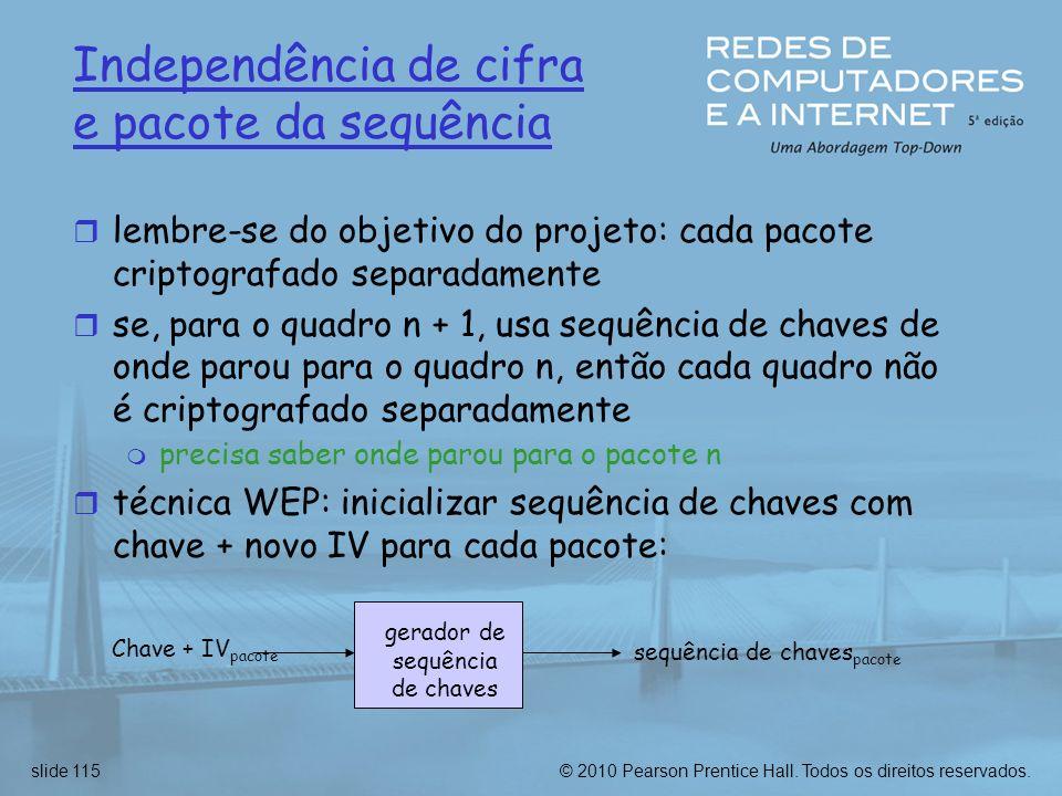 Independência de cifra e pacote da sequência