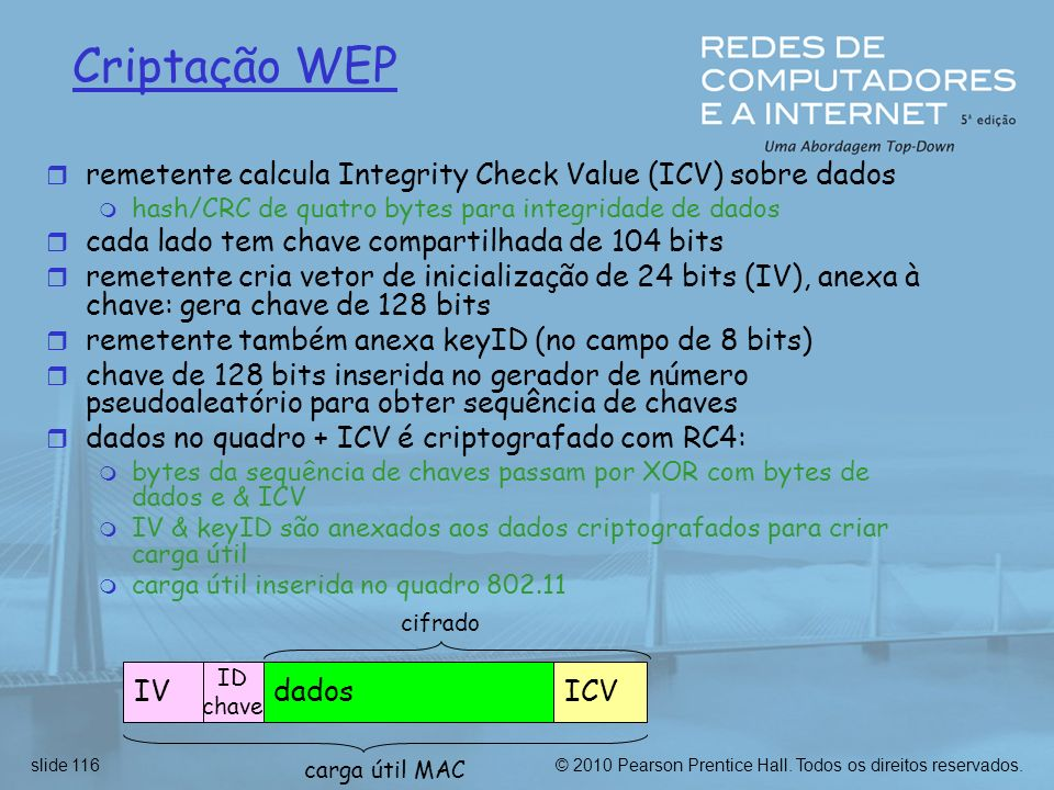 Criptação WEP remetente calcula Integrity Check Value (ICV) sobre dados. hash/CRC de quatro bytes para integridade de dados.