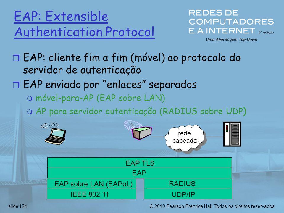 EAP: Extensible Authentication Protocol