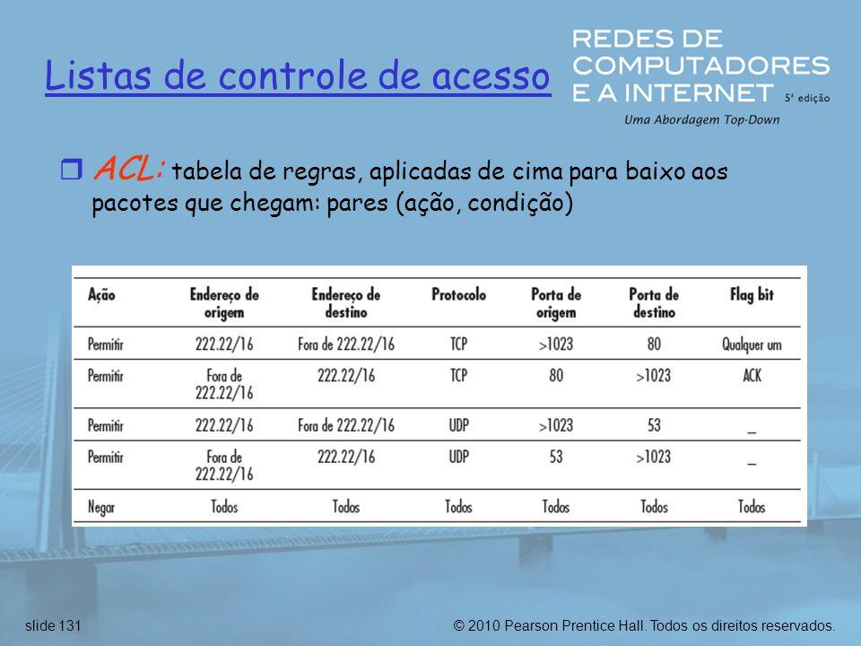 Listas de controle de acesso