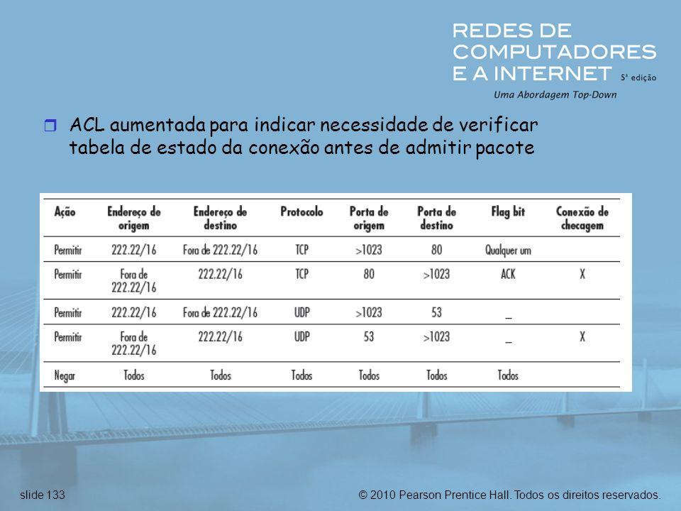 ACL aumentada para indicar necessidade de verificar tabela de estado da conexão antes de admitir pacote