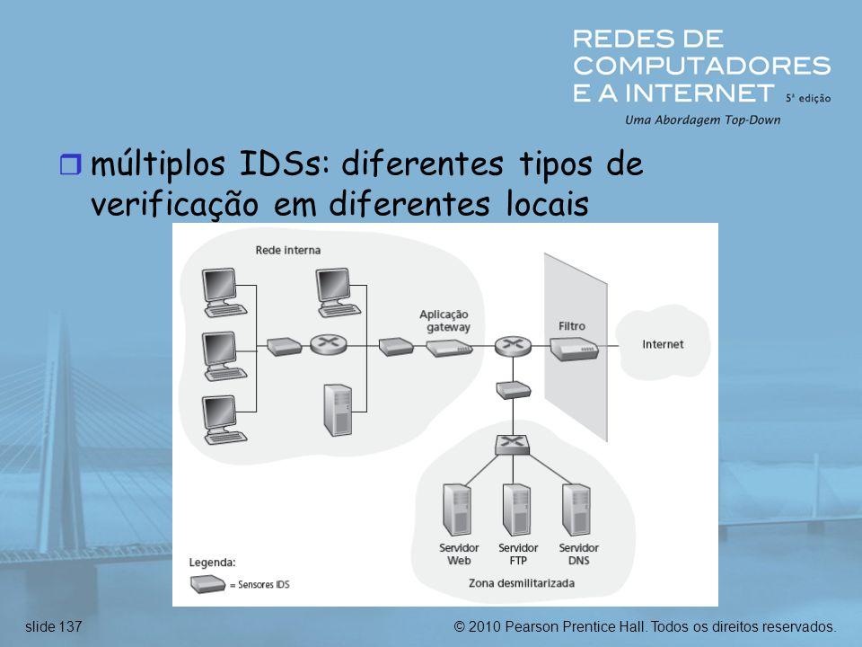 múltiplos IDSs: diferentes tipos de verificação em diferentes locais