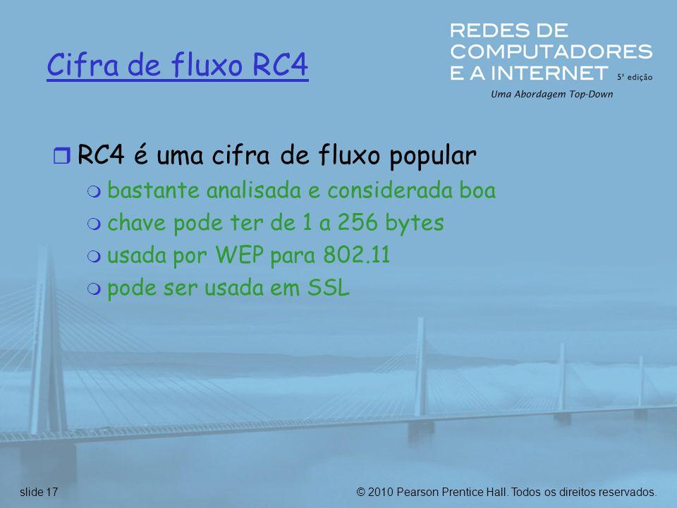 Cifra de fluxo RC4 RC4 é uma cifra de fluxo popular