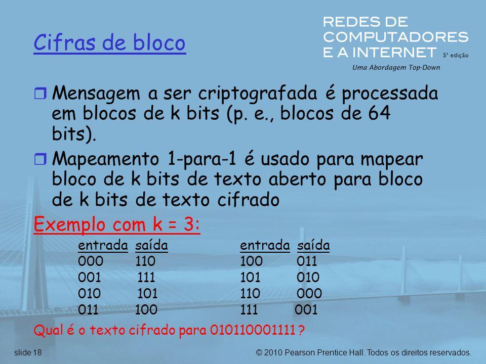 Cifras de bloco Mensagem a ser criptografada é processada em blocos de k bits (p. e., blocos de 64 bits).