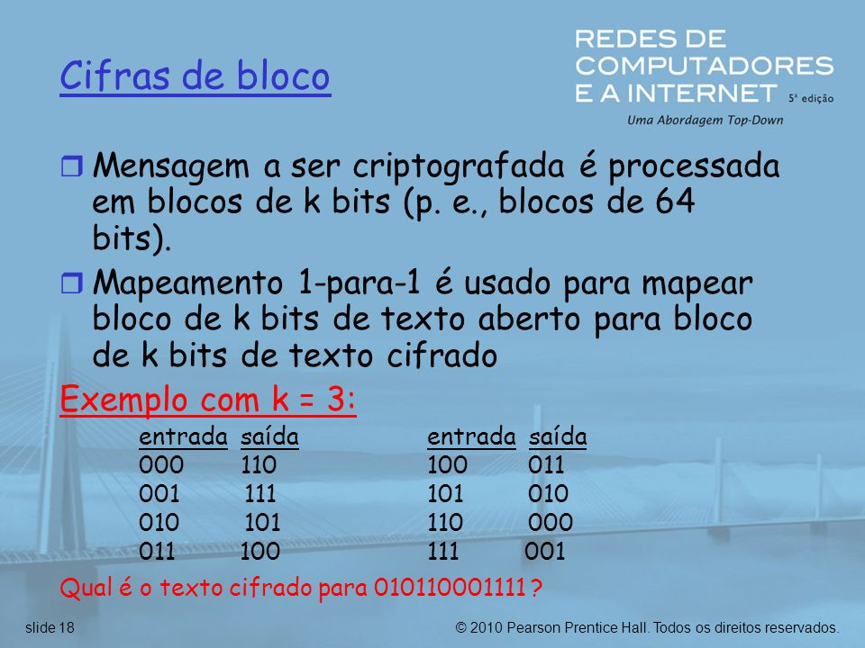 Cifras de blocoMensagem a ser criptografada é processada em blocos de k bits (p. e., blocos de 64 bits).