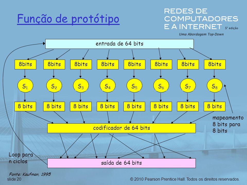 Função de protótipo entrada de 64 bits S1 8bits 8 bits S2 S3 S4 S7 S6
