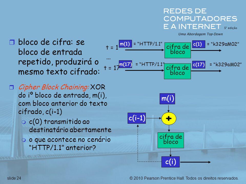 bloco de cifra: se bloco de entrada repetido, produzirá o mesmo texto cifrado: