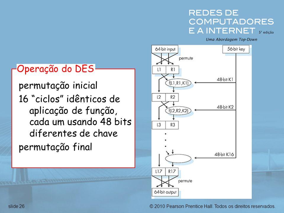 Operação do DESpermutação inicial. 16 ciclos idênticos de aplicação de função, cada um usando 48 bits diferentes de chave.