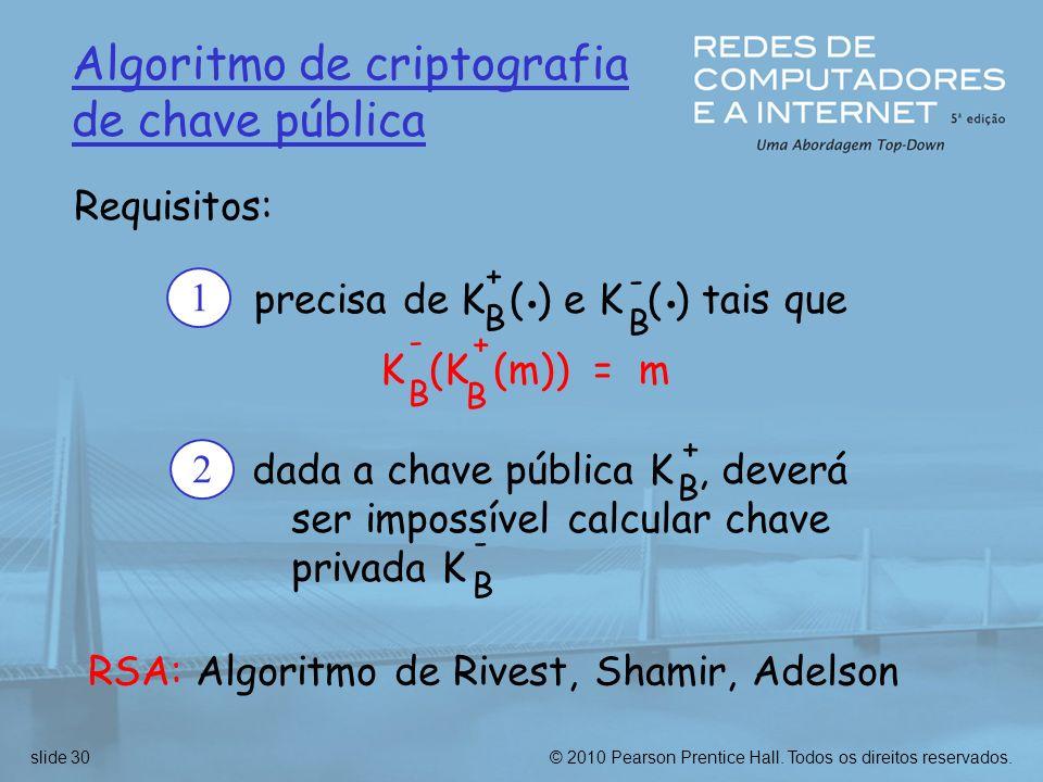 Algoritmo de criptografia de chave pública
