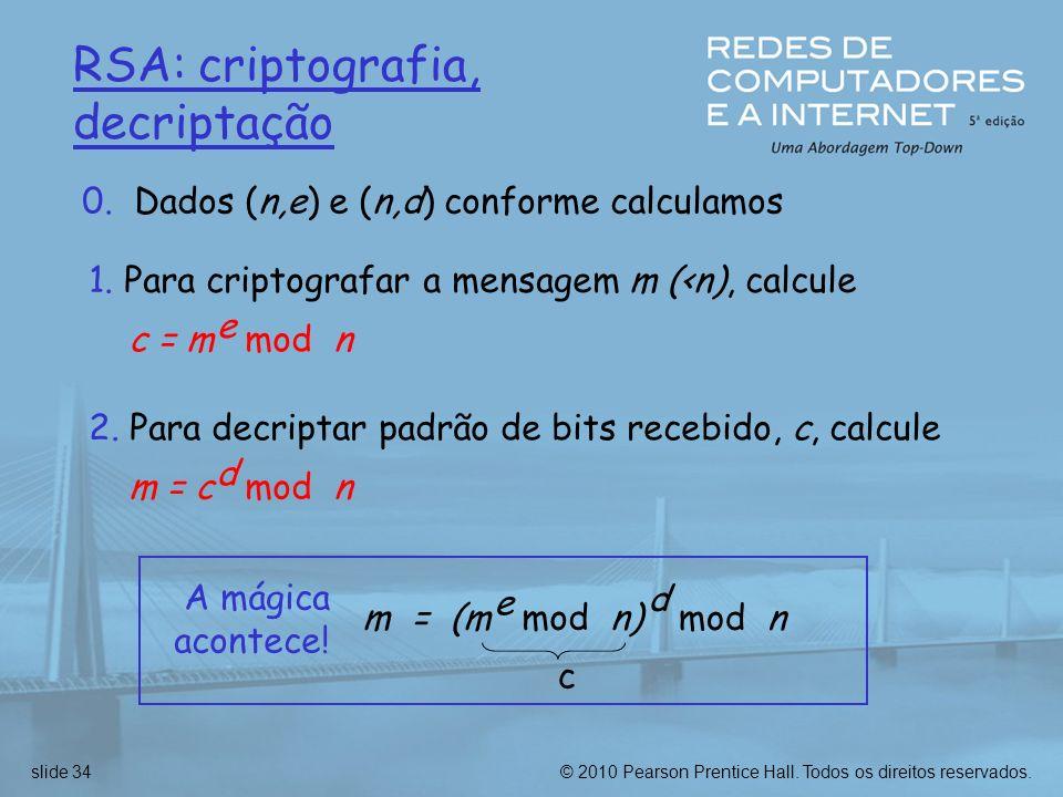 RSA: criptografia, decriptação