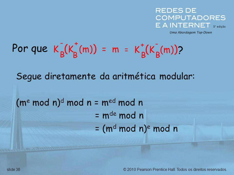 Por que K (K (m)) = m K (K (m))