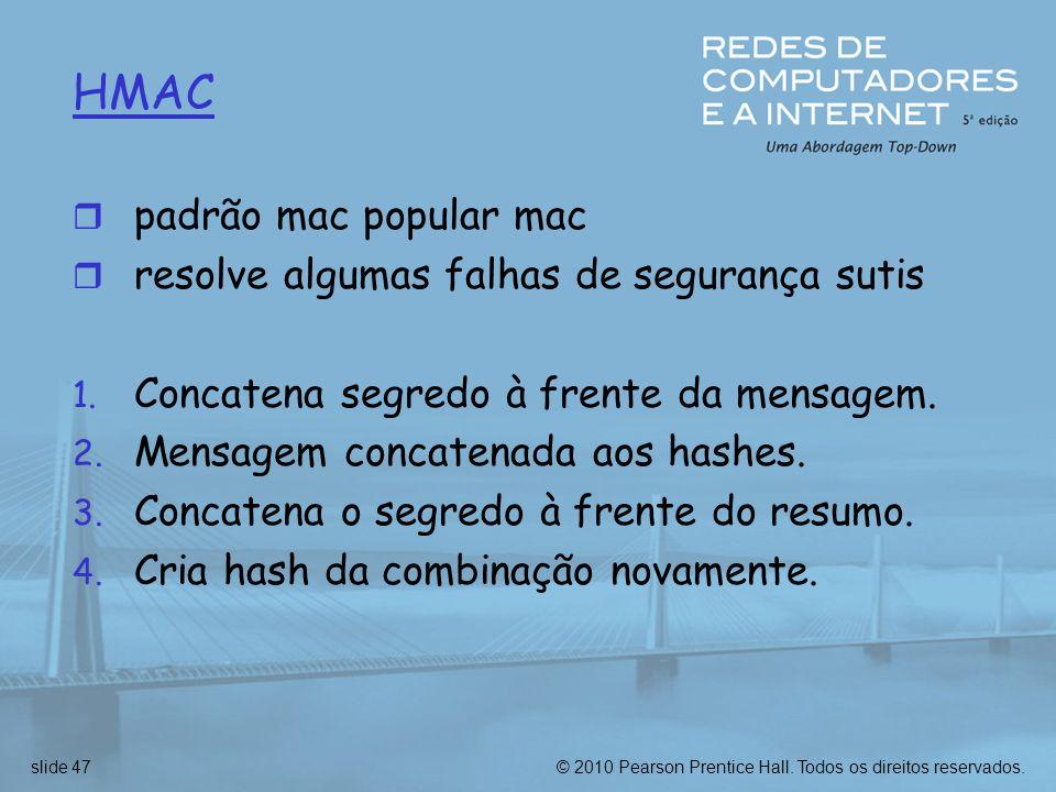 HMAC padrão mac popular mac resolve algumas falhas de segurança sutis
