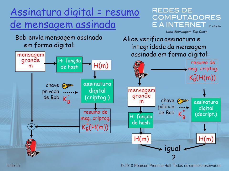 Assinatura digital = resumo de mensagem assinada