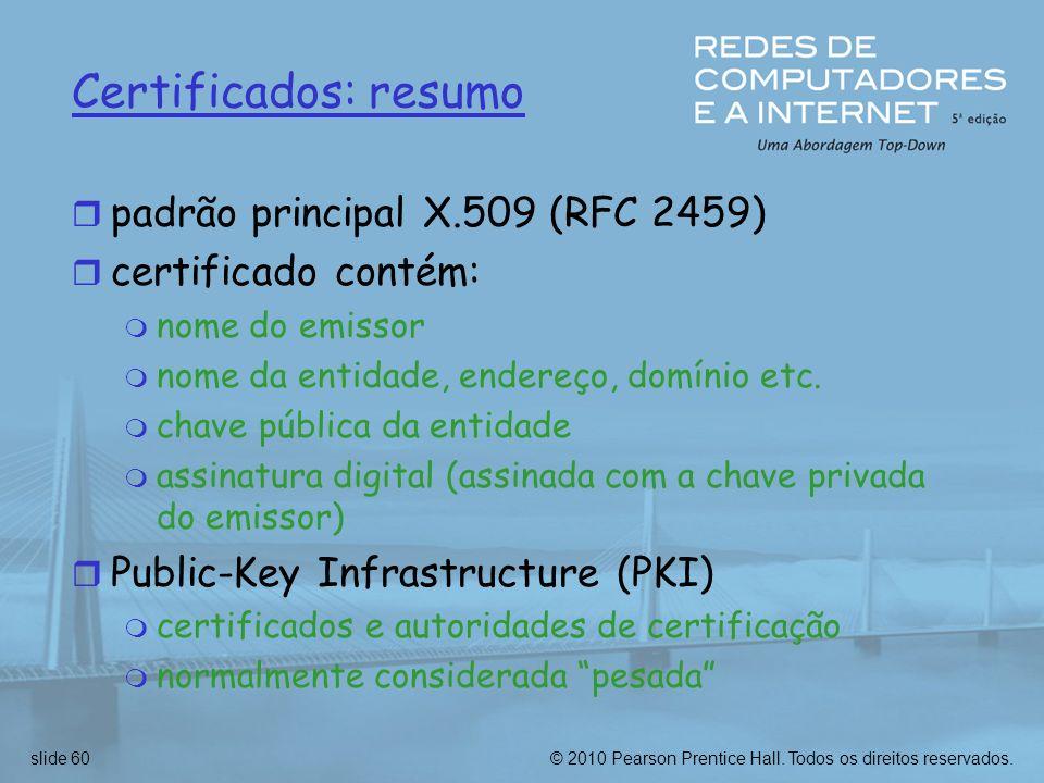 Certificados: resumo padrão principal X.509 (RFC 2459)