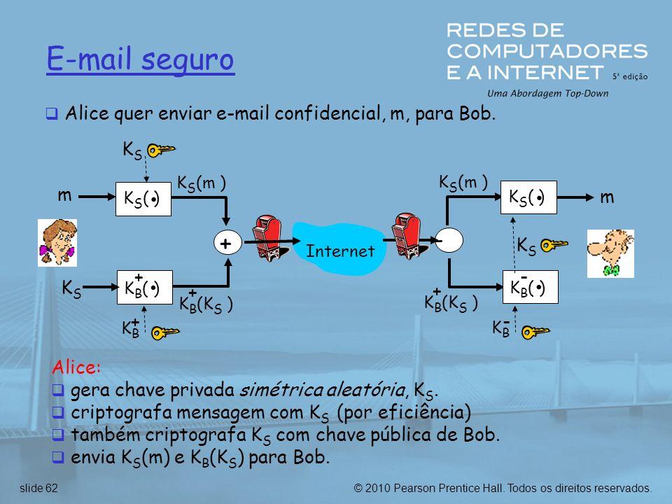 . E-mail seguro - Alice quer enviar e-mail confidencial, m, para Bob.