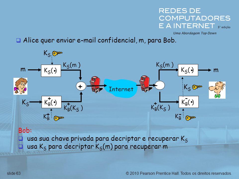 . - Alice quer enviar e-mail confidencial, m, para Bob. m KS + Bob: