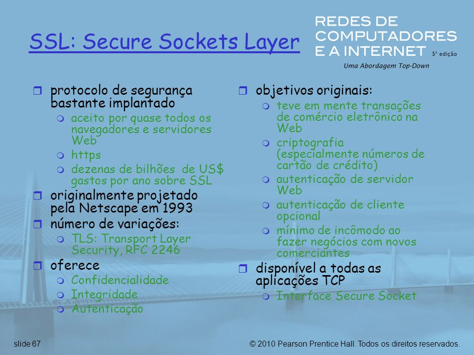 SSL: Secure Sockets Layer