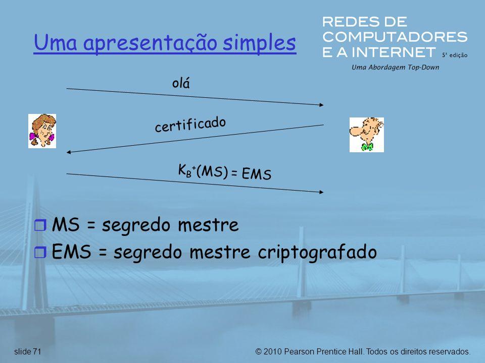 Uma apresentação simples