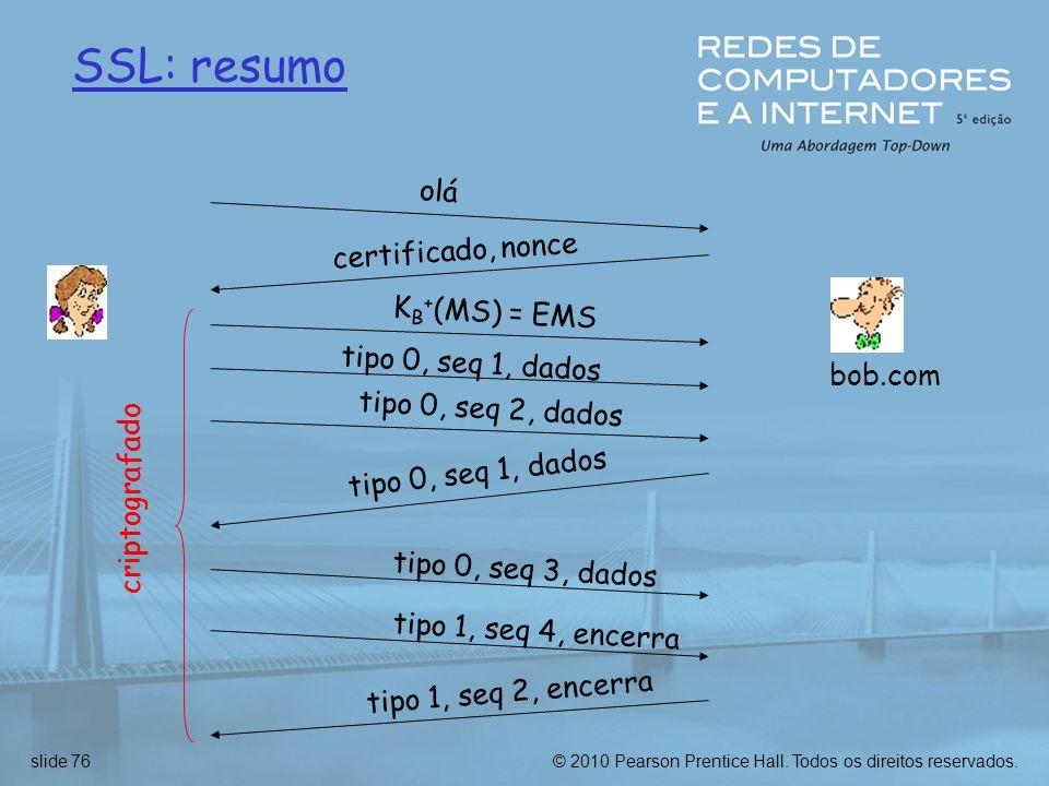 SSL: resumo olá certificado, nonce KB+(MS) = EMS tipo 0, seq 1, dados