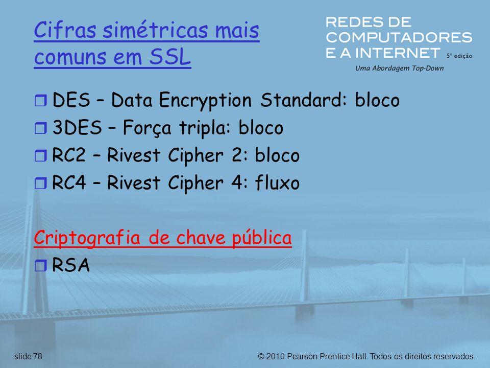 Cifras simétricas mais comuns em SSL
