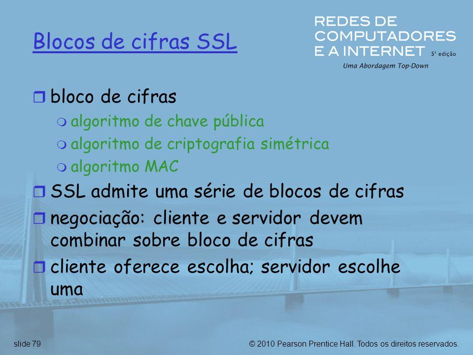 Blocos de cifras SSL bloco de cifras