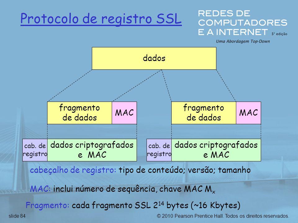 Protocolo de registro SSL