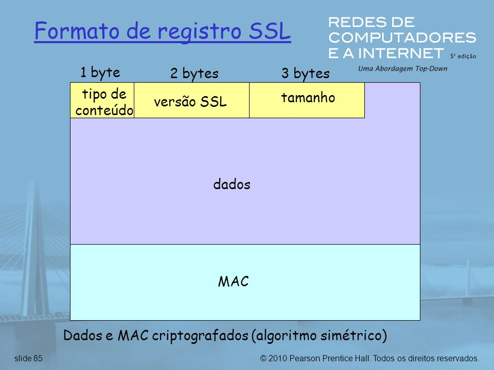 Formato de registro SSL