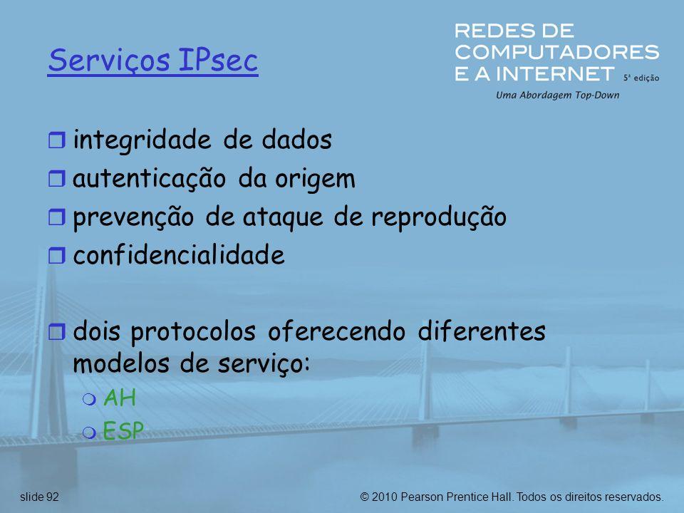 Serviços IPsec integridade de dados autenticação da origem
