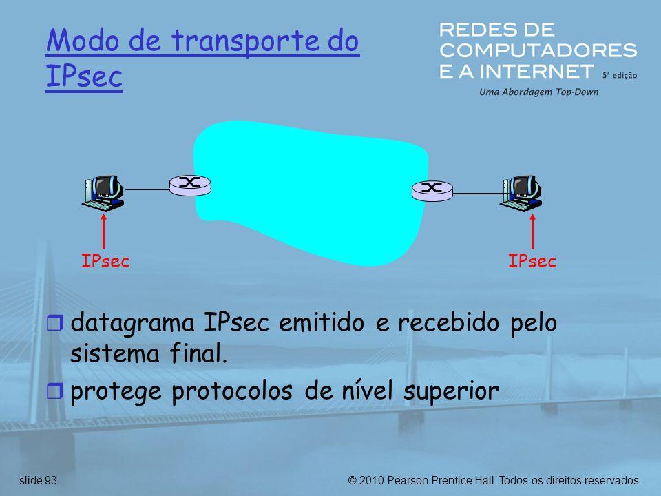 Modo de transporte do IPsec