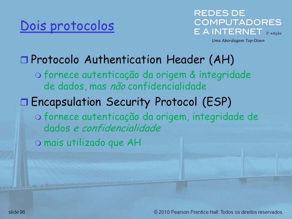 Dois protocolos Protocolo Authentication Header (AH)