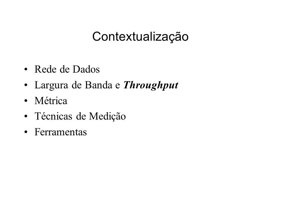 Contextualização Rede de Dados Largura de Banda e Throughput Métrica