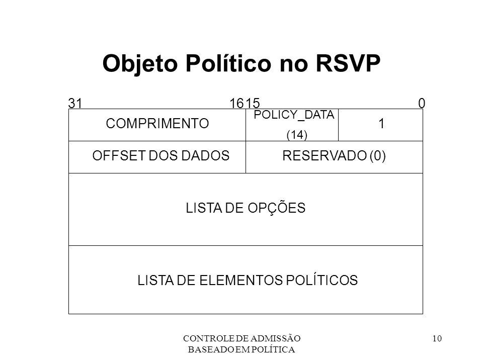 Objeto Político no RSVP