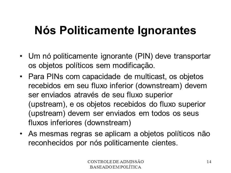 Nós Politicamente Ignorantes