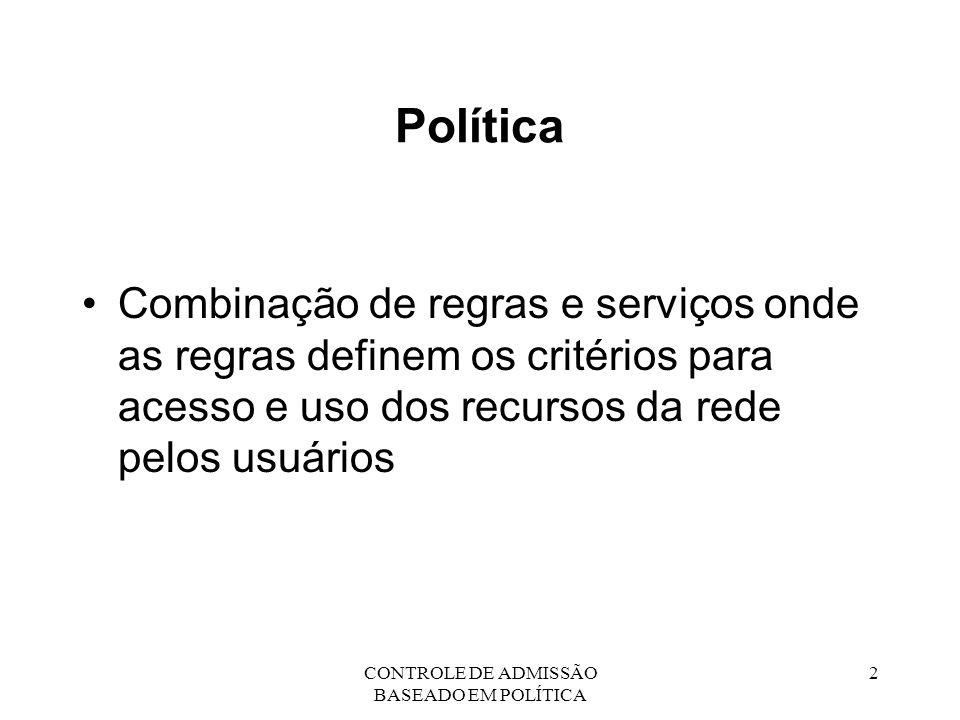 CONTROLE DE ADMISSÃO BASEADO EM POLÍTICA