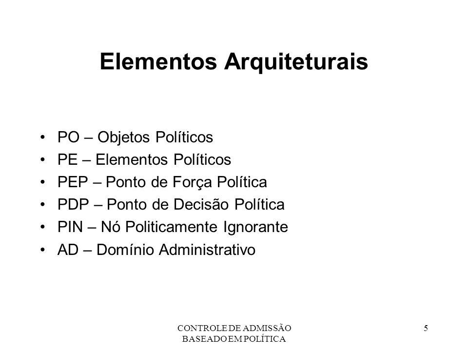 Elementos Arquiteturais