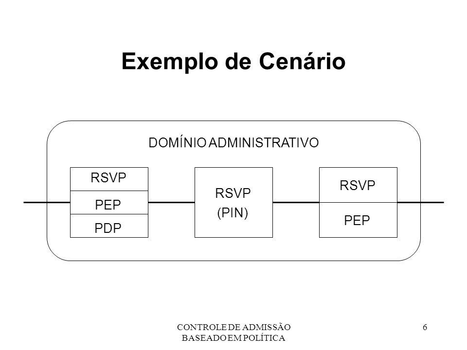 Exemplo de Cenário DOMÍNIO ADMINISTRATIVO RSVP RSVP RSVP PEP (PIN) PEP
