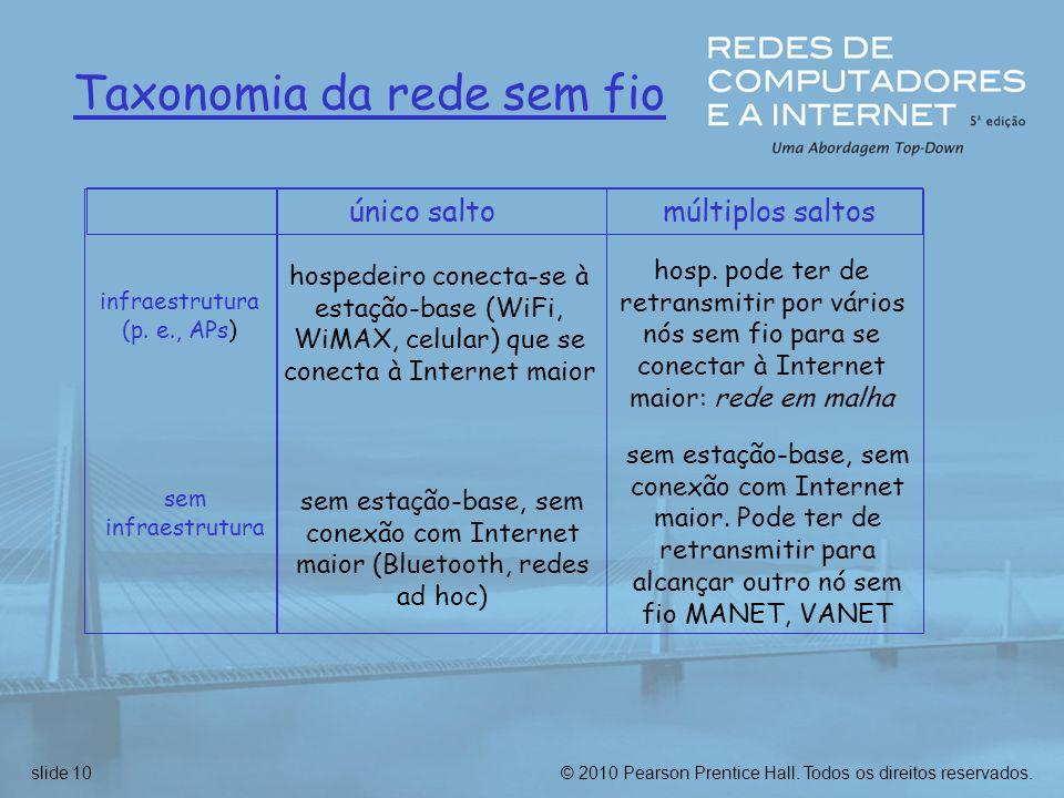 Taxonomia da rede sem fio