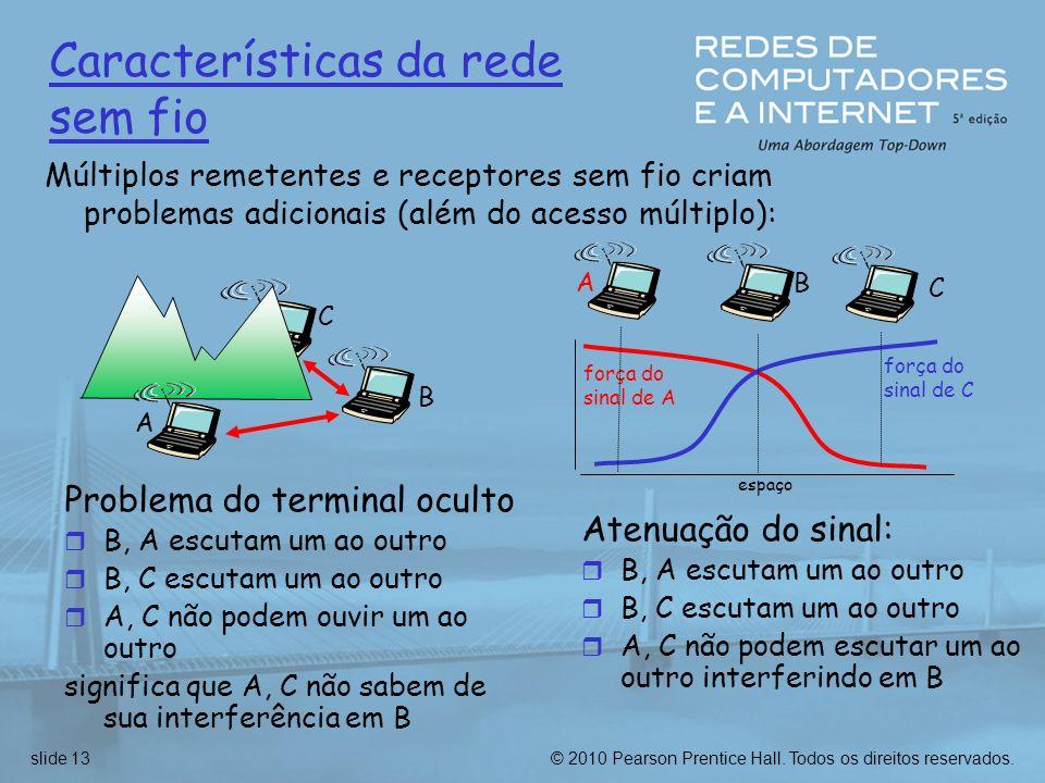 Características da rede sem fio