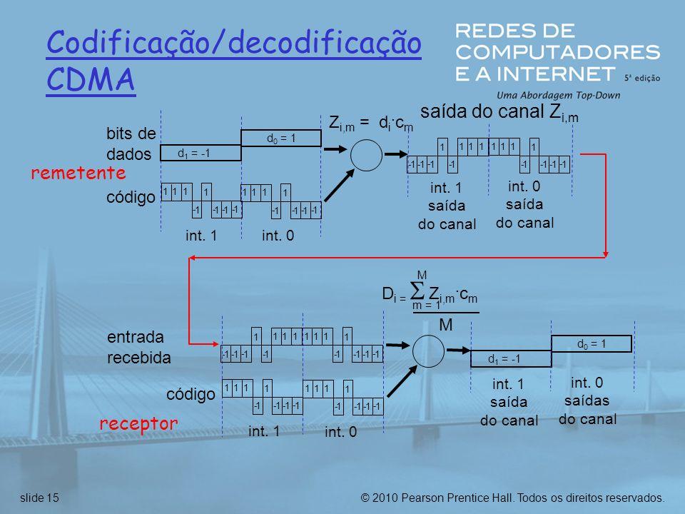 Codificação/decodificação CDMA